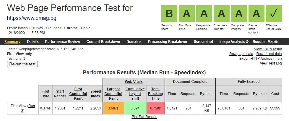 Данните от Web Page Test за Emag.bg