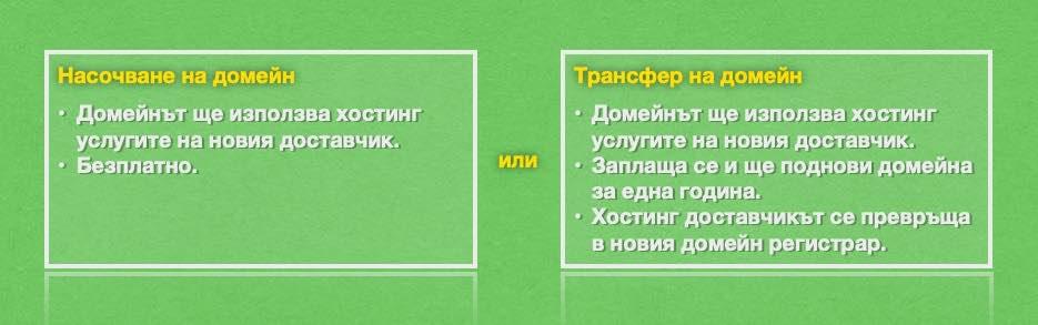 Насочването на домейн и транферът на домейн са две различни действия, които могат да бъдат предприети.